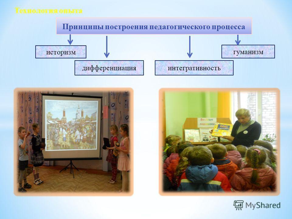 Технология опыта Принципы построения педагогического процесса историзм дифференциацияинтегративность гуманизм