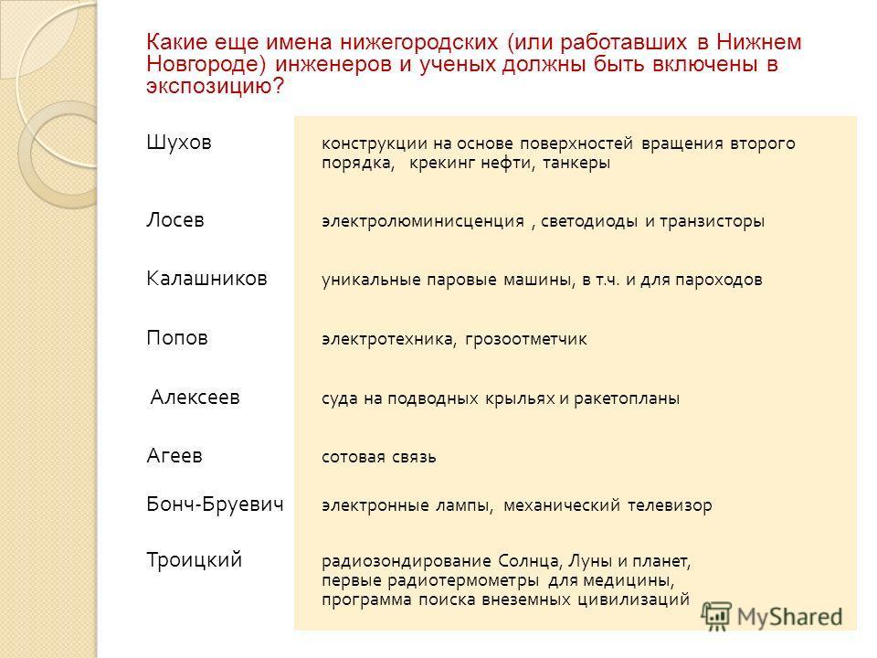 Какие еще имена нижегородских (или работавших в Нижнем Новгороде) инженеров и ученых должны быть включены в экспозицию? Шухов конструкции на основе поверхностей вращения второго порядка, крекинг нефти, танкеры Лосев электролюминисценция, светодиоды и
