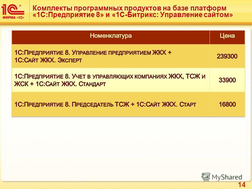 14 Комплекты программных продуктов на базе платформ «1С:Предприятие 8» и «1С-Битрикс: Управление сайтом»