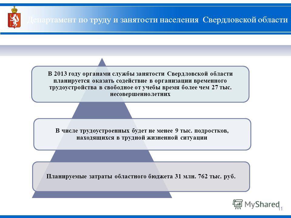11 Департамент по труду и занятости населения Свердловской области В 2013 году органами службы занятости Свердловской области планируется оказать содействие в организации временного трудоустройства в свободное от учебы время более чем 27 тыс. несовер