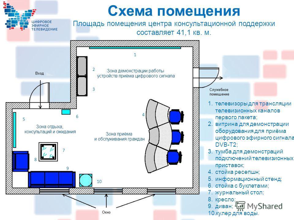 Схема помещения Площадь помещения центра консультационной поддержки составляет 41,1 кв. м. 1.телевизоры для трансляции телевизионных каналов первого пакета; 2.витрина для демонстрации оборудования для приёма цифрового эфирного сигнала DVB-T2; 3.тумба