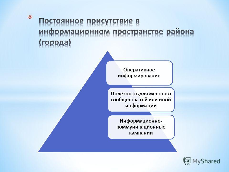 Оперативное информирование Полезность для местного сообщества той или иной информации Информационно- коммуникационные кампании