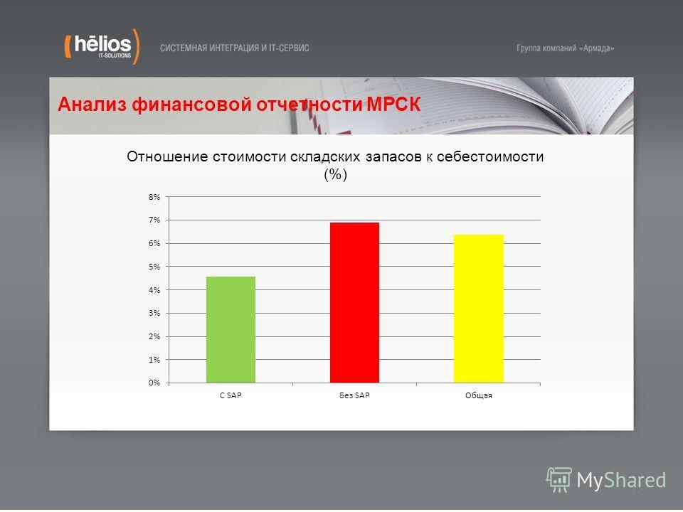 Анализ финансовой отчетности МРСК 13 Отношение стоимости складских запасов к себестоимости (%)