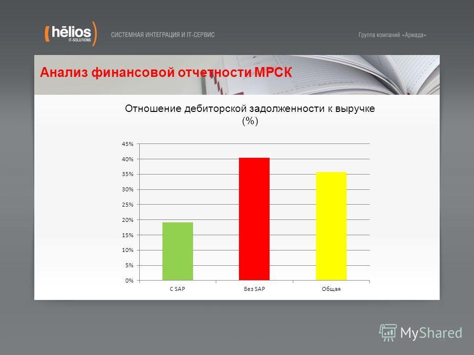 Анализ финансовой отчетности МРСК 14 Отношение дебиторской задолженности к выручке (%)