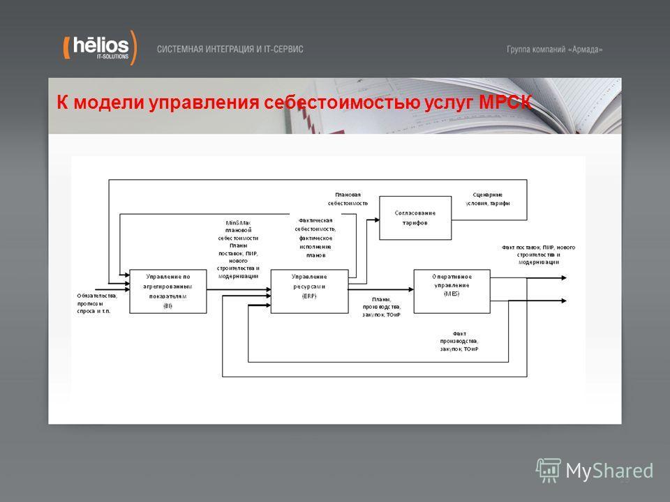 К модели управления себестоимостью услуг МРСК 19