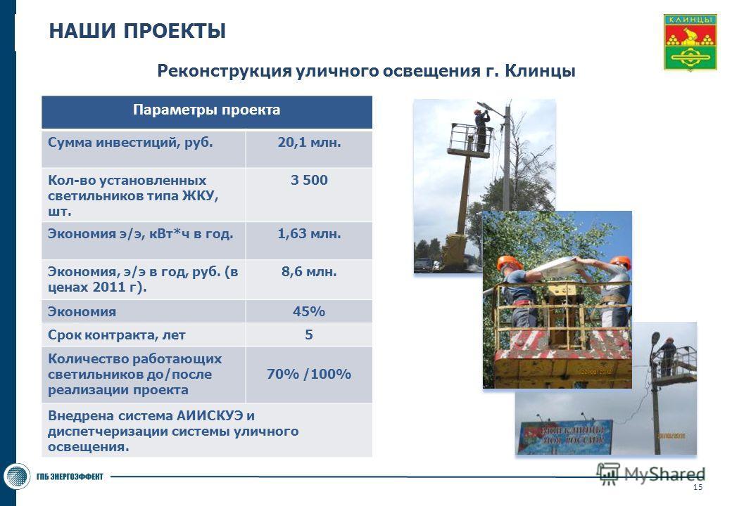 14 До реализации проекта: После реализации проекта: ЭКОНОМИЧЕСКИЙ ЭФФЕКТ НА ПРИМЕРЕ СТРОИТЕЛЬСТВА ИСТОЧНИКА АВТОНОМНОГО ТЕПЛОСНАБЖЕНИЯ Экономический эффект 800 руб./Гкал Котельная ТЭЦ Стоимость собственной тепловой энергии – 700 руб./Гкал Стоимость з