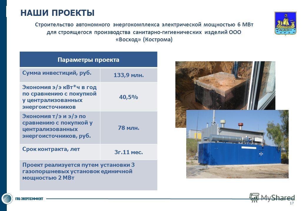 16 НАШИ ПРОЕКТЫ Параметры проекта Сумма инвестиций, руб. 20,5 млн. Кол-во установленных светильников, шт. 986 Экономия э/э кВт*ч в год. 2 026 тыс. Экономия, э/э в год, руб. (в ценах 2011 г). 4,6 млн. Экономия 30 % Срок контракта, лет 4,9 Освещенность