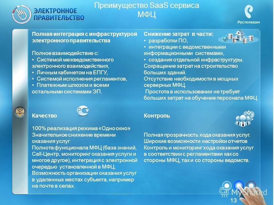 Преимущество SaaS сервиса МФЦ Полная интеграция с инфраструктурой электронного правительства Полное взаимодействие с: Системой межведомственного электронного взаимодействия, Личным кабинетом на ЕПГУ, Системой исполнения регламентов, Платежным шлюзом