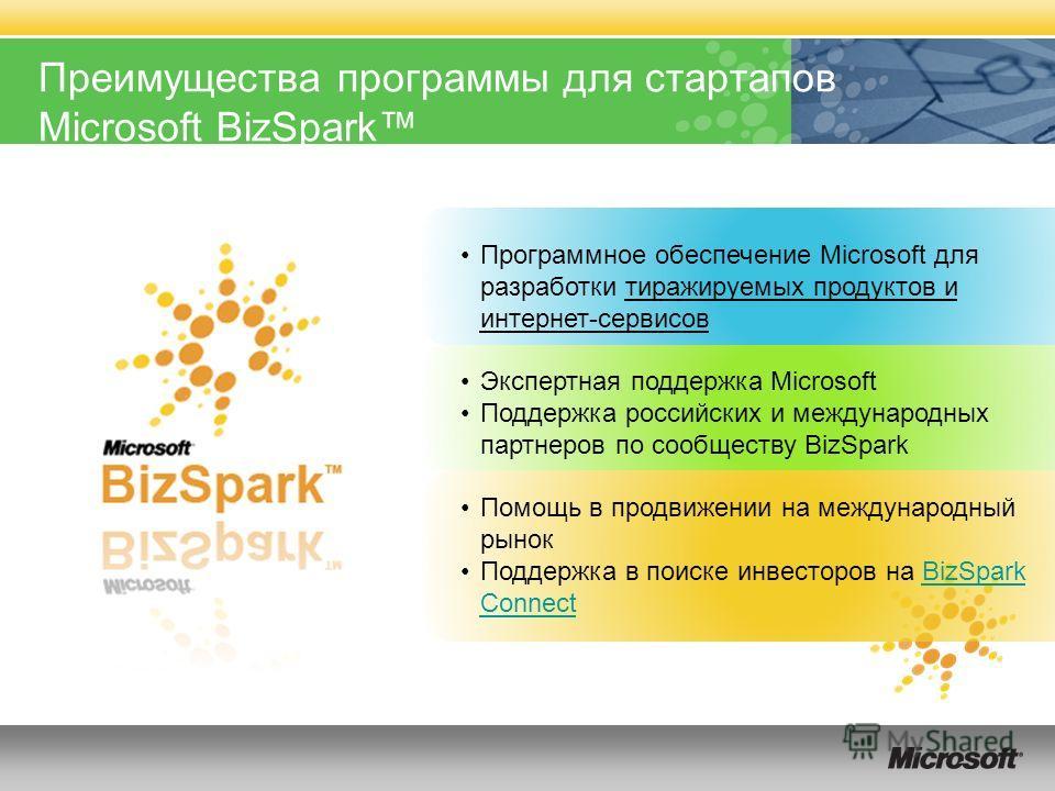 Преимущества программы для стартапов Microsoft BizSpark Программное обеспечение Microsoft для разработки тиражируемых продуктов и интернет-сервисов Экспертная поддержка Microsoft Поддержка российских и международных партнеров по сообществу BizSpark П