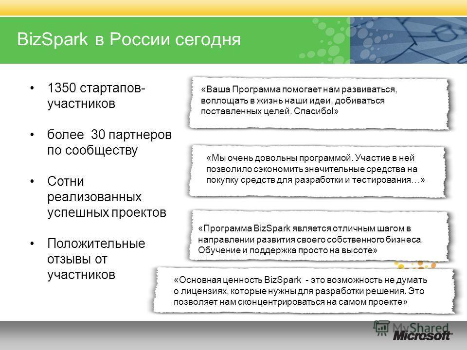 BizSpark в России сегодня «Ваша Программа помогает нам развиваться, воплощать в жизнь наши идеи, добиваться поставленных целей. Спасибо!» «Мы очень довольны программой. Участие в ней позволило сэкономить значительные средства на покупку средств для р