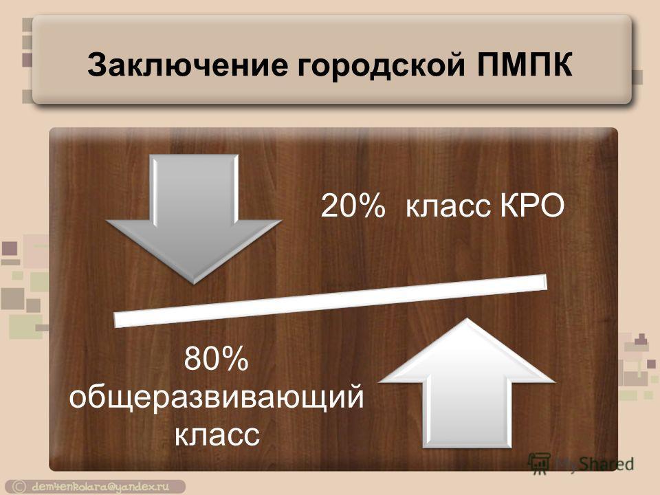 Заключение городской ПМПК 20% класс КРО 80% общеразвивающий класс