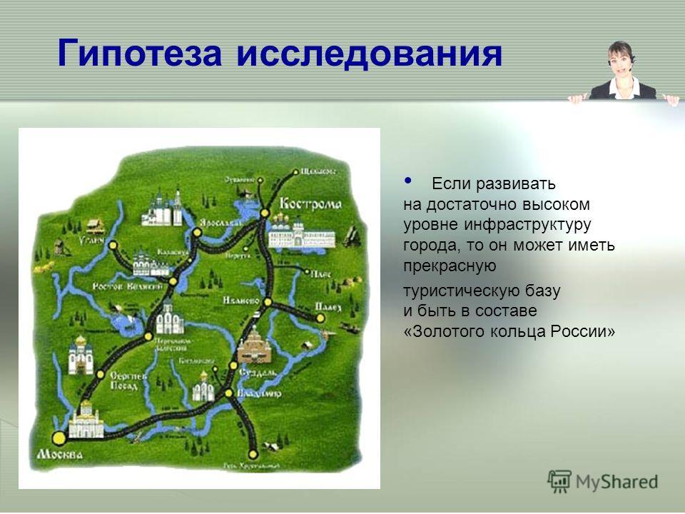 Если развивать на достаточно высоком уровне инфраструктуру города, то он может иметь прекрасную туристическую базу и быть в составе «Золотого кольца России» Гипотеза исследования