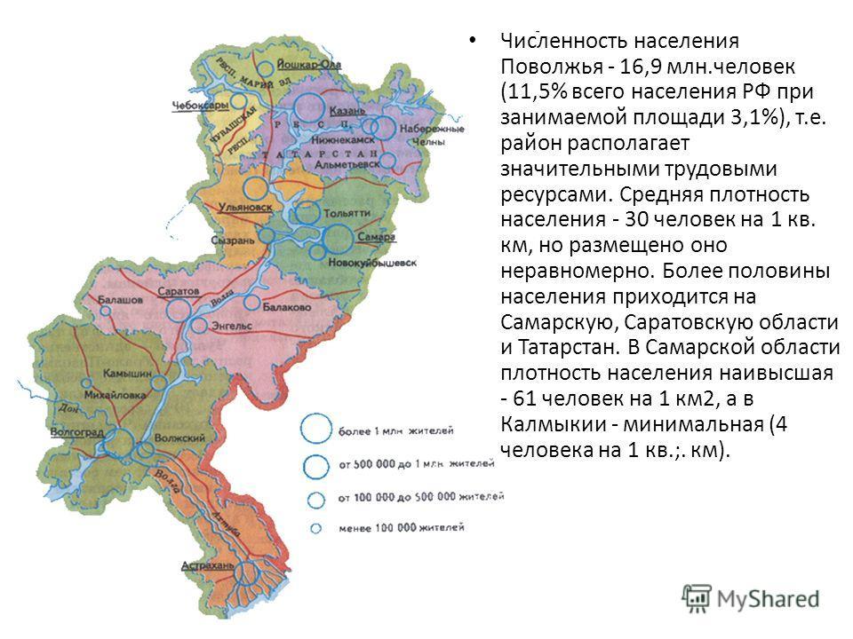 Численность населения Поволжья - 16,9 млн.человек (11,5% всего населения РФ при занимаемой площади 3,1%), т.е. район располагает значительными трудовыми ресурсами. Средняя плотность населения - 30 человек на 1 кв. км, но размещено оно неравномерно. Б