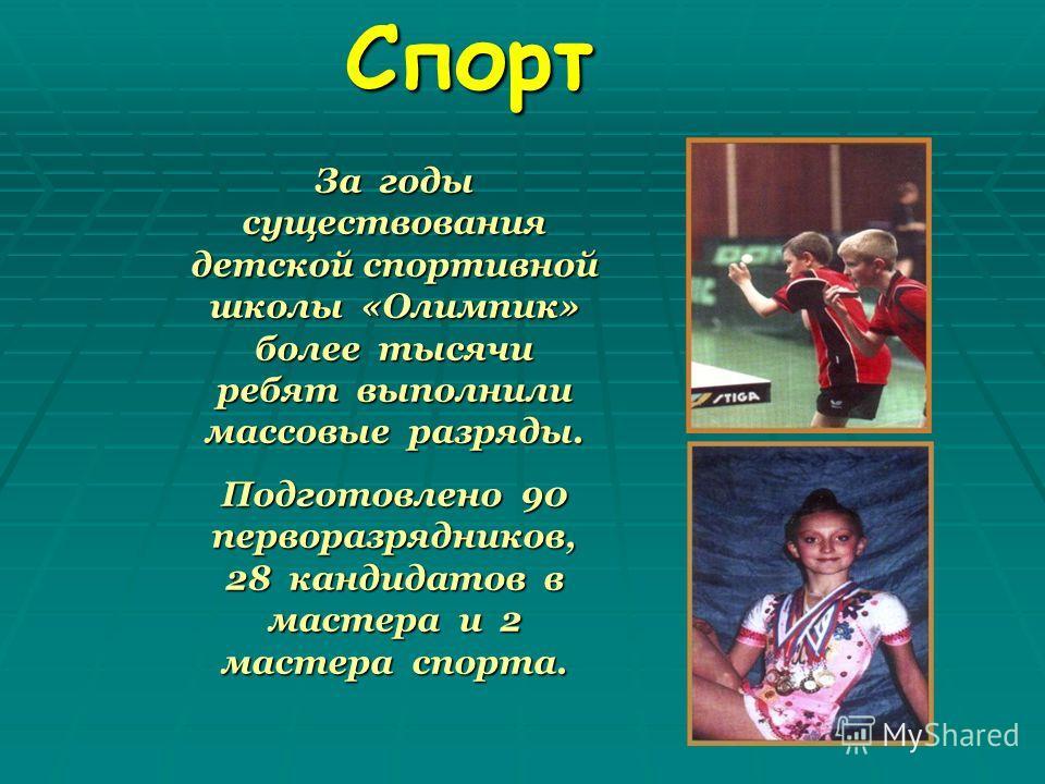 Спорт За годы существования детской спортивной школы «Олимпик» более тысячи ребят выполнили массовые разряды. Подготовлено 90 перворазрядников, 28 кандидатов в мастера и 2 мастера спорта.