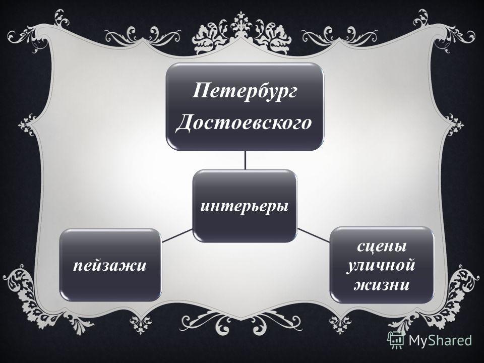 интерьеры Петербург Достоевского сцены уличной жизни пейзажи