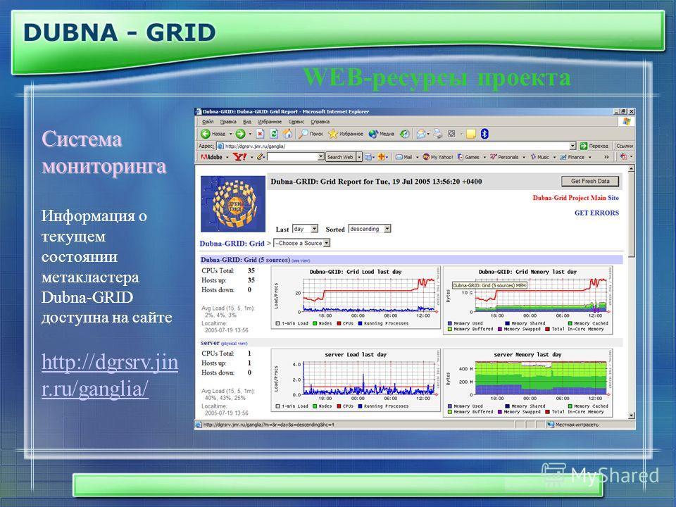 Система мониторинга Информация о текущем состоянии метакластера Dubna-GRID доступна на сайте http://dgrsrv.jin r.ru/ganglia/ WEB-ресурсы проекта