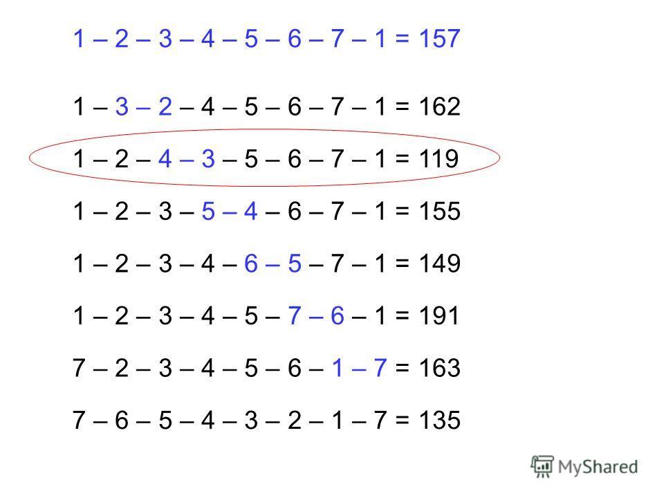 1 – 3 – 2 – 4 – 5 – 6 – 7 – 1 = 162 1 – 2 – 4 – 3 – 5 – 6 – 7 – 1 = 119 1 – 2 – 3 – 5 – 4 – 6 – 7 – 1 = 155 1 – 2 – 3 – 4 – 6 – 5 – 7 – 1 = 149 1 – 2 – 3 – 4 – 5 – 7 – 6 – 1 = 191 7 – 2 – 3 – 4 – 5 – 6 – 1 – 7 = 163 7 – 6 – 5 – 4 – 3 – 2 – 1 – 7 = 13