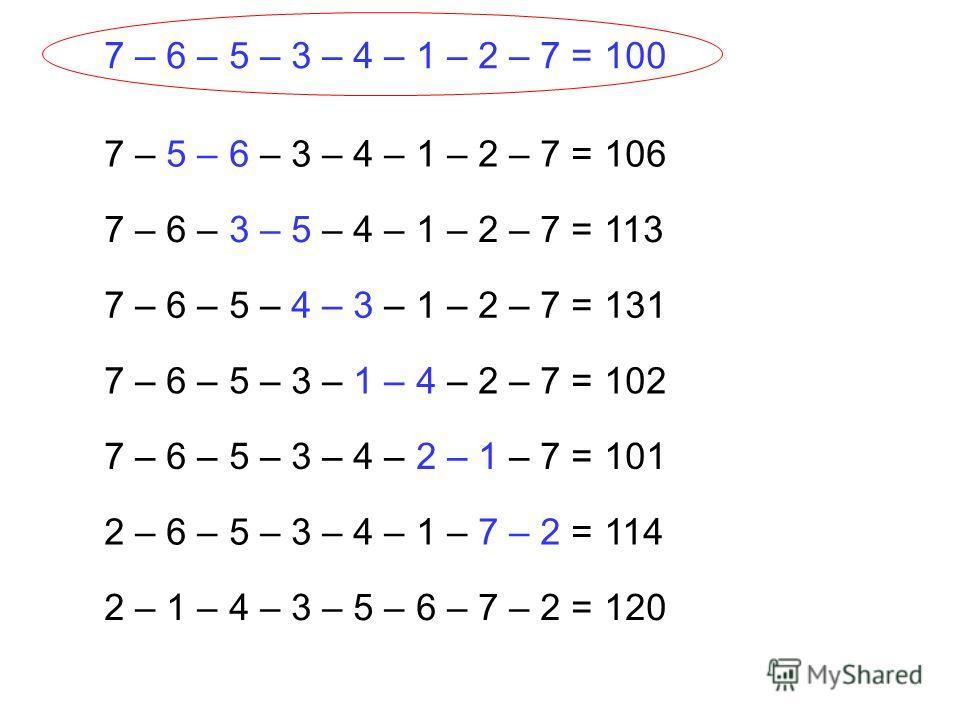 7 – 6 – 5 – 3 – 4 – 1 – 2 – 7 = 100 7 – 5 – 6 – 3 – 4 – 1 – 2 – 7 = 106 7 – 6 – 3 – 5 – 4 – 1 – 2 – 7 = 113 7 – 6 – 5 – 4 – 3 – 1 – 2 – 7 = 131 7 – 6 – 5 – 3 – 1 – 4 – 2 – 7 = 102 7 – 6 – 5 – 3 – 4 – 2 – 1 – 7 = 101 2 – 6 – 5 – 3 – 4 – 1 – 7 – 2 = 11
