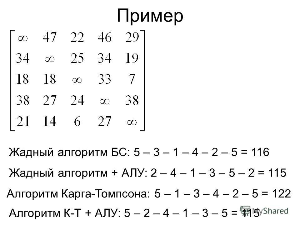Пример Жадный алгоритм БС: 5 – 3 – 1 – 4 – 2 – 5 = 116 Алгоритм Карга-Томпсона: 5 – 1 – 3 – 4 – 2 – 5 = 122 Алгоритм К-Т + АЛУ: 5 – 2 – 4 – 1 – 3 – 5 = 115 Жадный алгоритм + АЛУ: 2 – 4 – 1 – 3 – 5 – 2 = 115