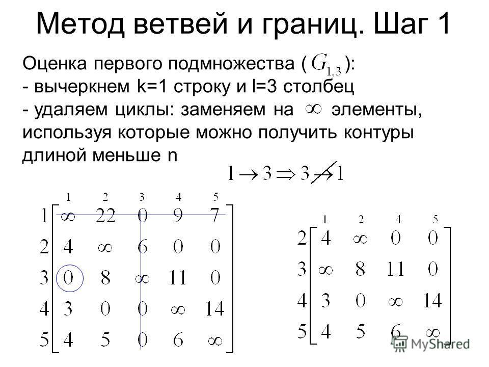 Метод ветвей и границ. Шаг 1 Оценка первого подмножества ( ): - вычеркнем k=1 строку и l=3 столбец - удаляем циклы: заменяем на элементы, используя которые можно получить контуры длиной меньше n