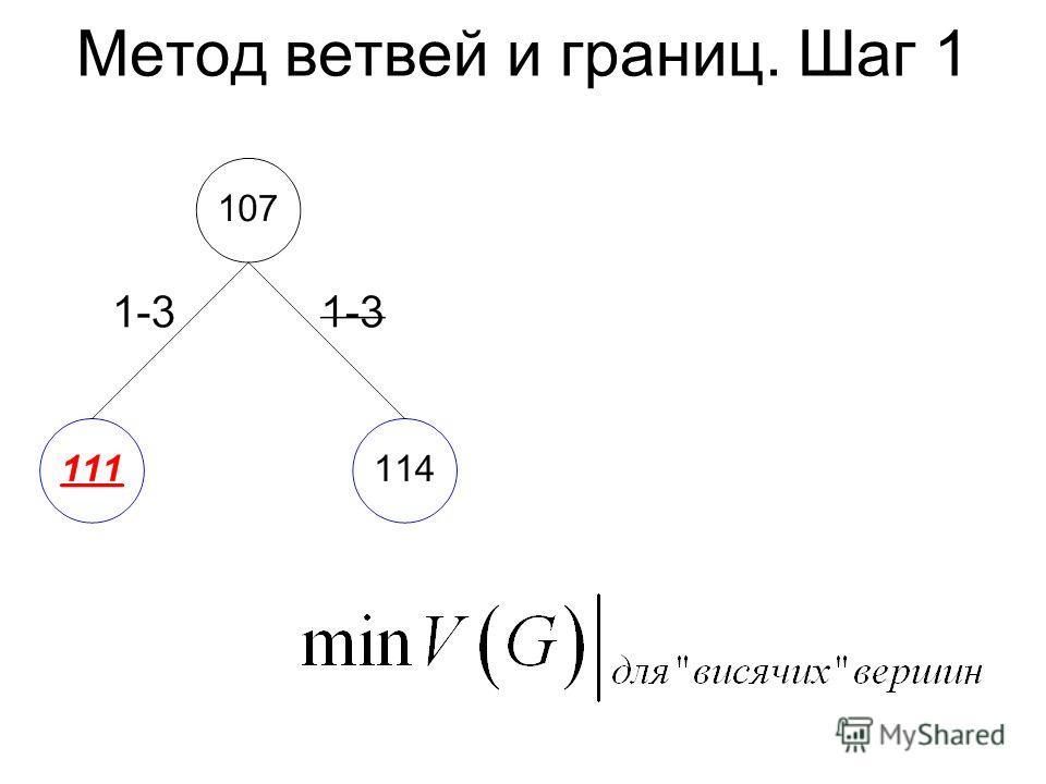 Метод ветвей и границ. Шаг 1