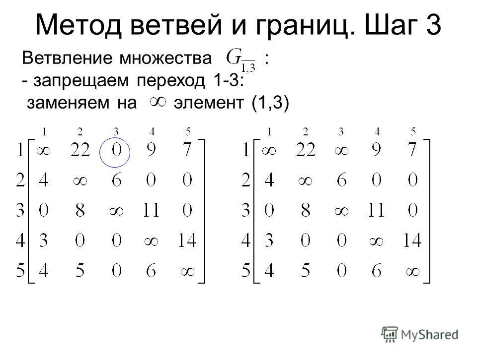 Метод ветвей и границ. Шаг 3 Ветвление множества : - запрещаем переход 1-3: заменяем на элемент (1,3)