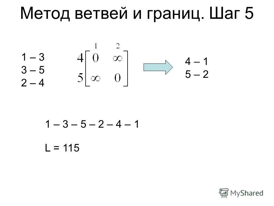 Метод ветвей и границ. Шаг 5 4 – 1 5 – 2 1 – 3 3 – 5 2 – 4 1 – 3 – 5 – 2 – 4 – 1 L = 115