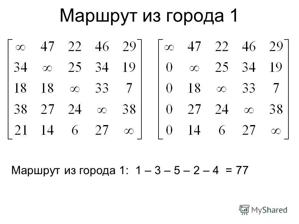 Маршрут из города 1 Маршрут из города 1: 1 – 3 – 5 – 2 – 4 = 77