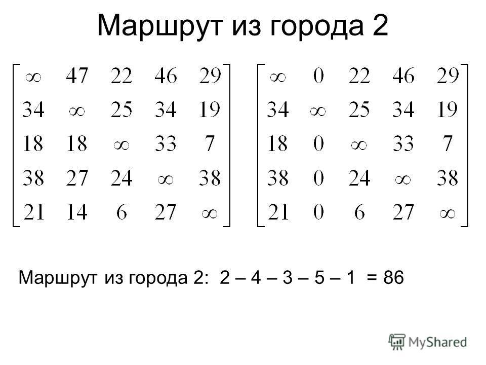 Маршрут из города 2 Маршрут из города 2: 2 – 4 – 3 – 5 – 1 = 86
