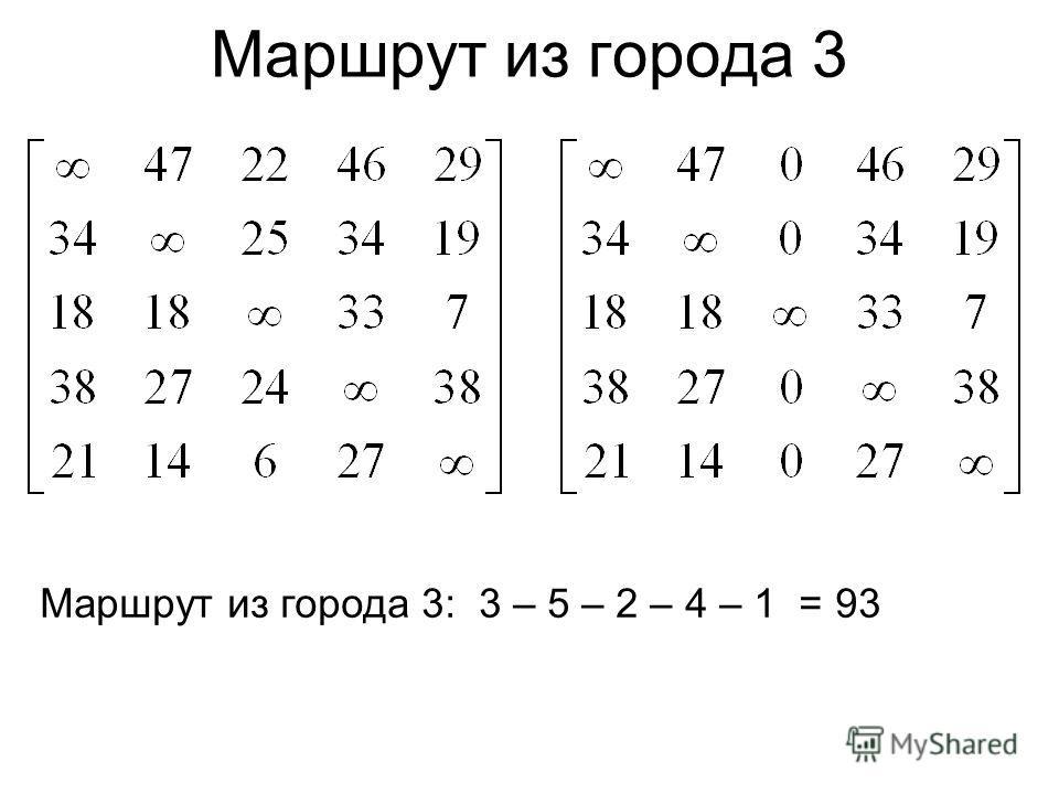 Маршрут из города 3 Маршрут из города 3: 3 – 5 – 2 – 4 – 1 = 93