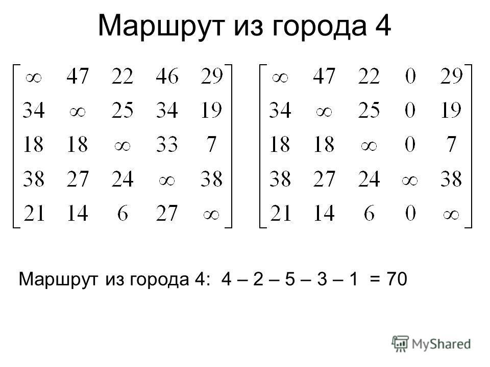 Маршрут из города 4 Маршрут из города 4: 4 – 2 – 5 – 3 – 1 = 70