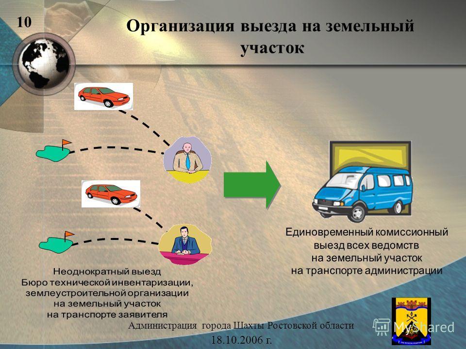 Организация выезда на земельный участок Администрация города Шахты Ростовской области 18.10.2006 г. 10