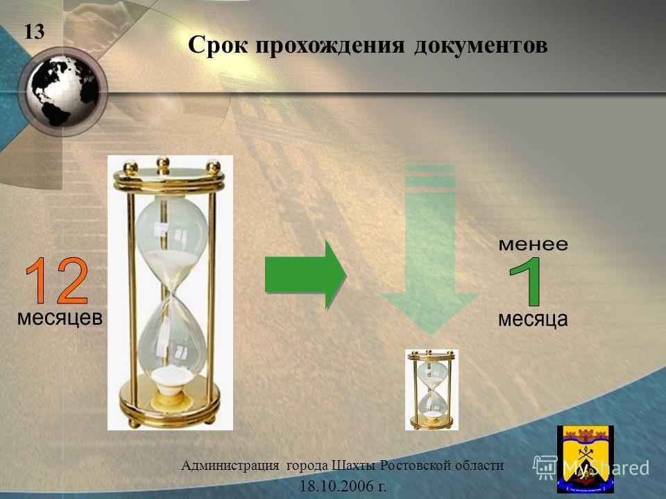 Срок прохождения документов Администрация города Шахты Ростовской области 18.10.2006 г. 13