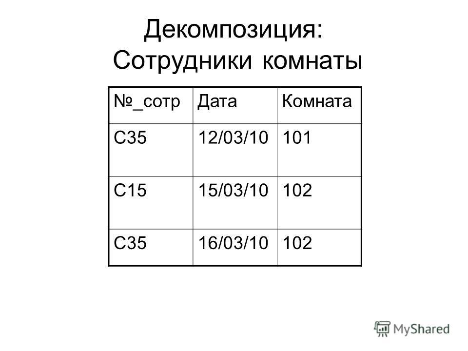 Декомпозиция: Сотрудники комнаты _сотрДатаКомната С3512/03/10101 С1515/03/10102 С3516/03/10102