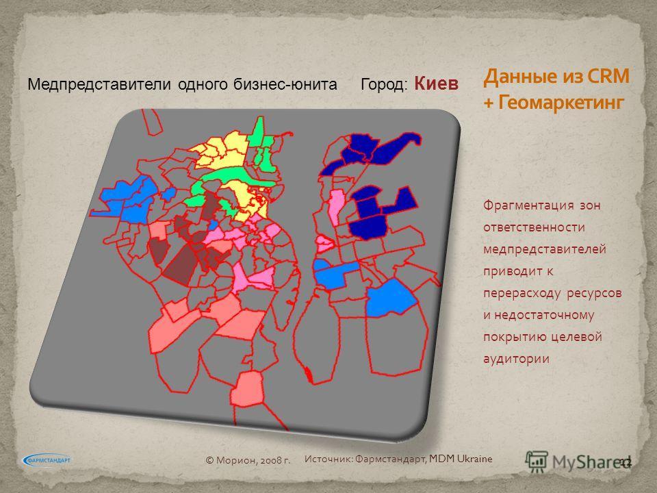 Фрагментация зон ответственности медпредставителей приводит к перерасходу ресурсов и недостаточному покрытию целевой аудитории Медпредставители одного бизнес-юнитаГород: Киев 12 © Морион, 2008 г. Источник : Фармстандарт, MDM Ukraine