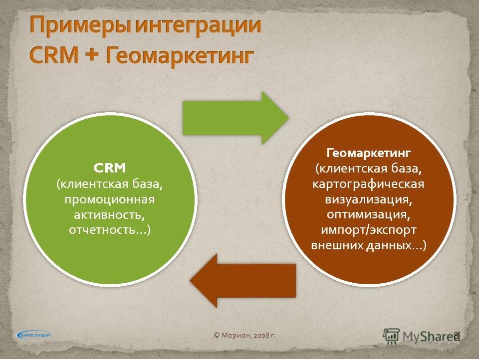CRM ( клиентская база, промоционная активность, отчетность …) Геомаркетинг ( клиентская база, картографическая визуализация, оптимизация, импорт / экспорт внешних данных …) 8 © Морион, 2008 г.