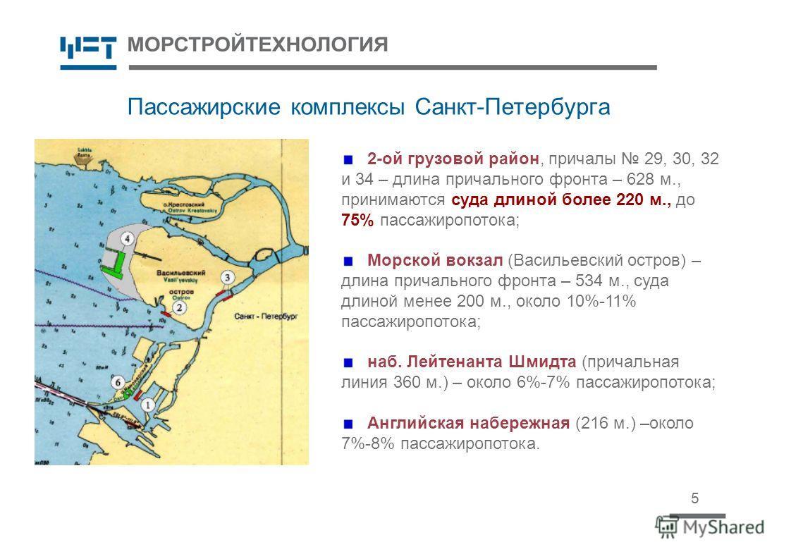 Пассажирские комплексы Санкт-Петербурга 2-ой грузовой район, причалы 29, 30, 32 и 34 – длина причального фронта – 628 м., принимаются суда длиной более 220 м., до 75% пассажиропотока; Морской вокзал (Васильевский остров) – длина причального фронта –