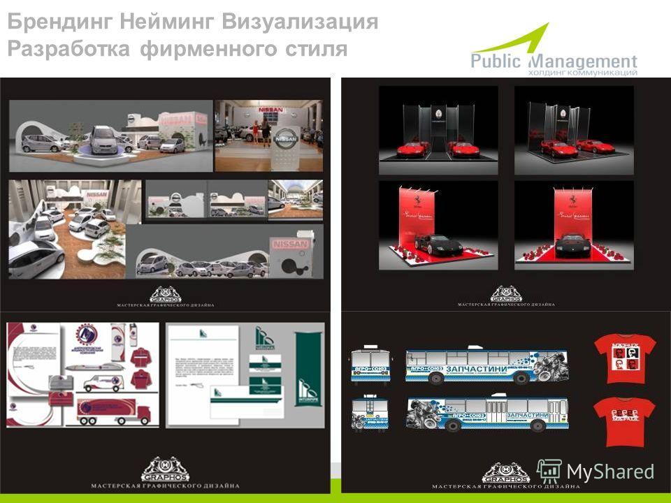Брендинг Нейминг Визуализация Разработка фирменного стиля