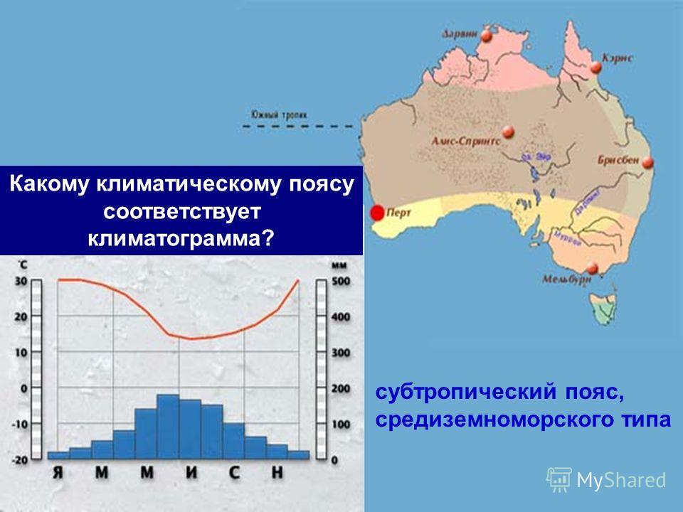 Какому климатическому поясу соответствует климатограмма? субтропический пояс, средиземноморского типа