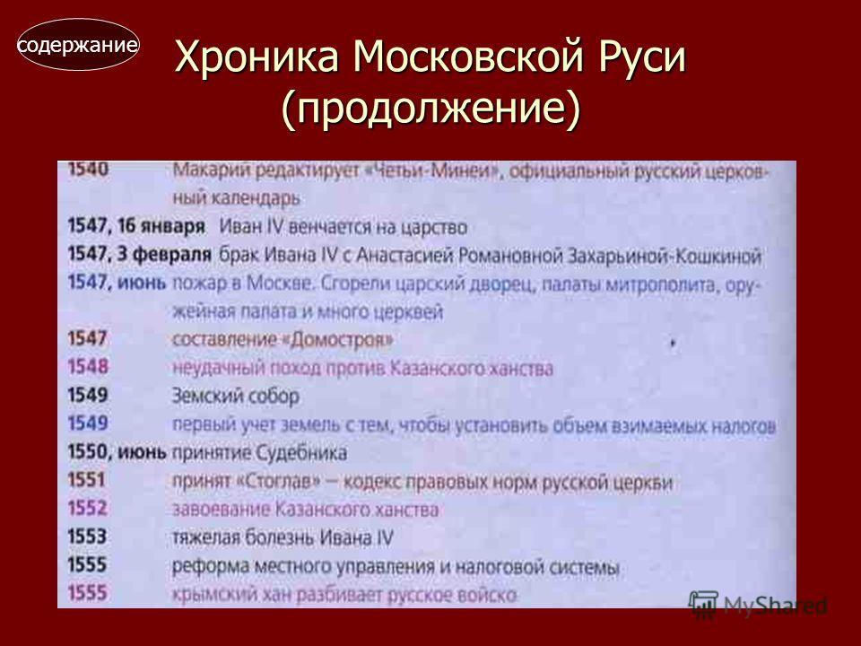 Хроника Московской Руси (15301584 гг.) содержание