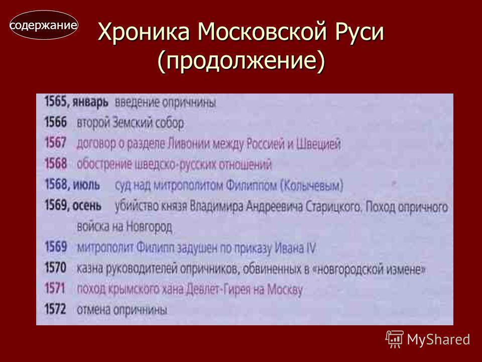Хроника Московской Руси (продолжение) содержание