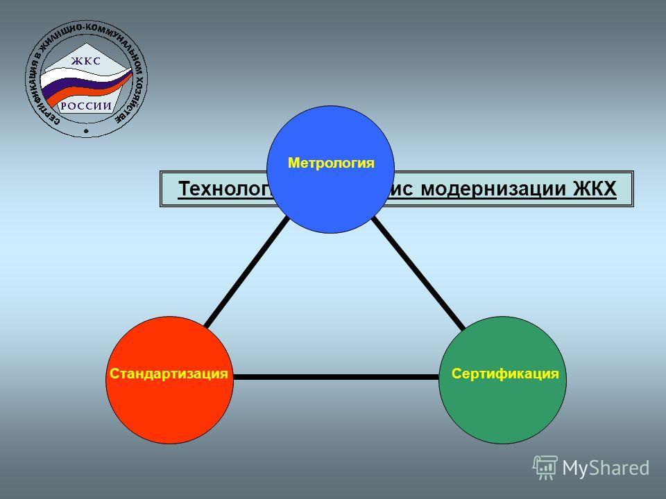 Технологический базис модернизации ЖКХ Метрология СертификацияСтандартизация