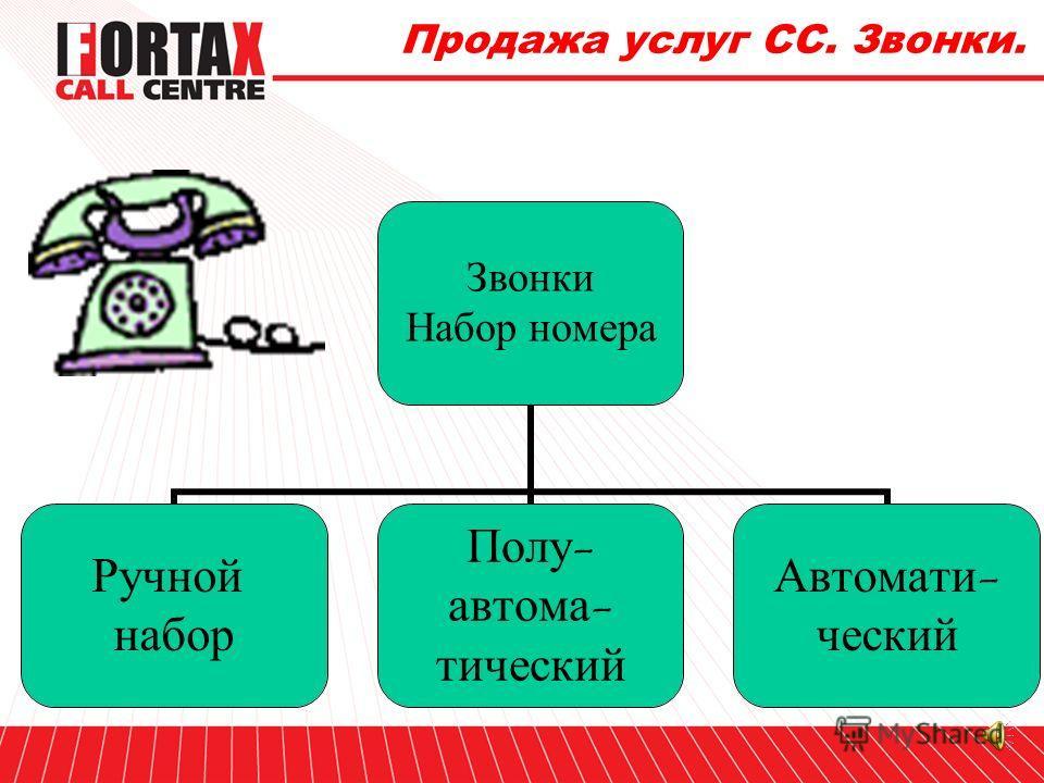 Продажа услуг СС. Подготовка. Подготовка ИнформацияПерсоналТех. ресурсы