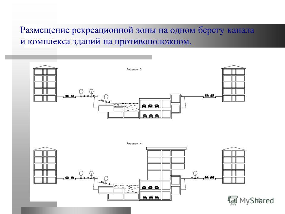 9 Размещение рекреационной зоны на одном берегу канала и комплекса зданий на противоположном. 9