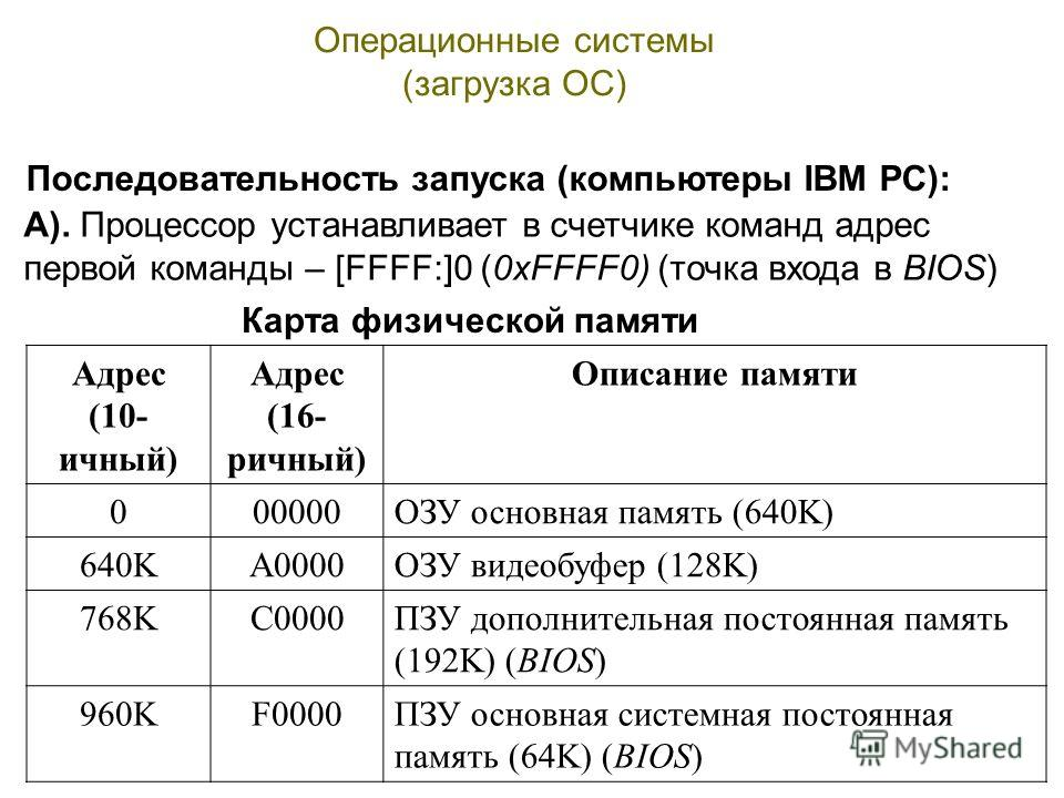 Последовательность запуска (компьютеры IBM PC): A). Процессор устанавливает в счетчике команд адрес первой команды – [FFFF:]0 (0xFFFF0) (точка входа в BIOS) Адрес (10- ичный) Адрес (16- ричный) Описание памяти 000000ОЗУ основная память (640K) 640KA00
