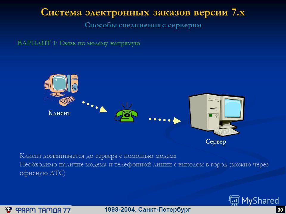 Система электронных заказов версии 7.х 1998-2004, Санкт-Петербург 30 Способы соединения с сервером ВАРИАНТ 1: Связь по модему напрямую Сервер Клиент Клиент дозванивается до сервера с помощью модема Необходимо наличие модема и телефонной линии с выход