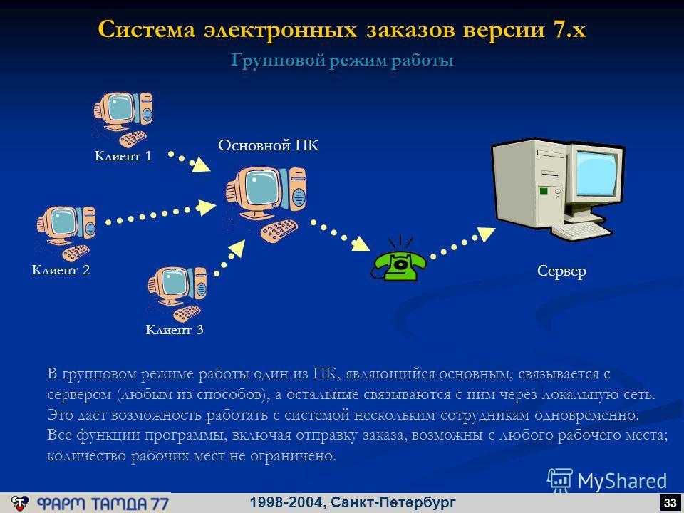 Система электронных заказов версии 7.х 1998-2004, Санкт-Петербург 33 Групповой режим работы Сервер Основной ПК В групповом режиме работы один из ПК, являющийся основным, связывается с сервером (любым из способов), а остальные связываются с ним через