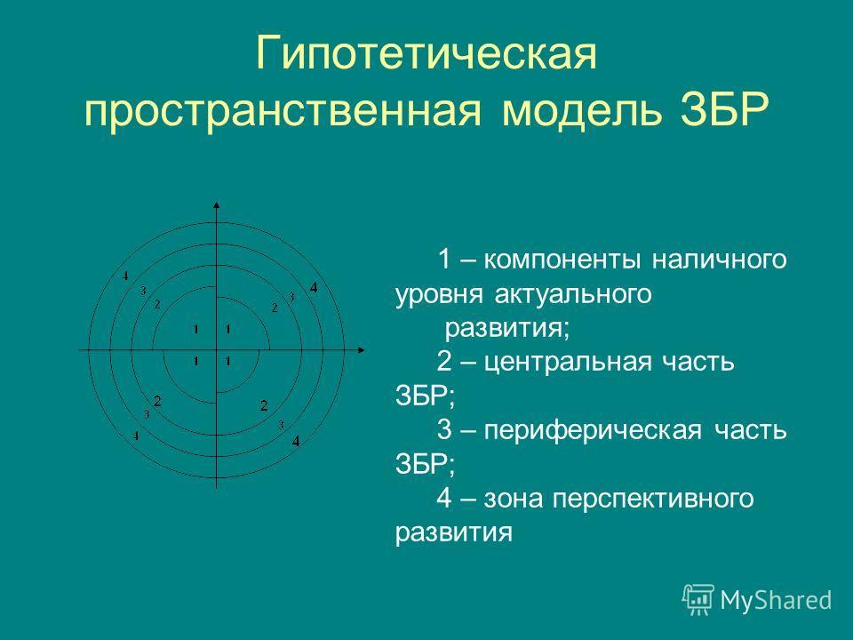 Гипотетическая пространственная модель ЗБР 1 – компоненты наличного уровня актуального развития; 2 – центральная часть ЗБР; 3 – периферическая часть ЗБР; 4 – зона перспективного развития