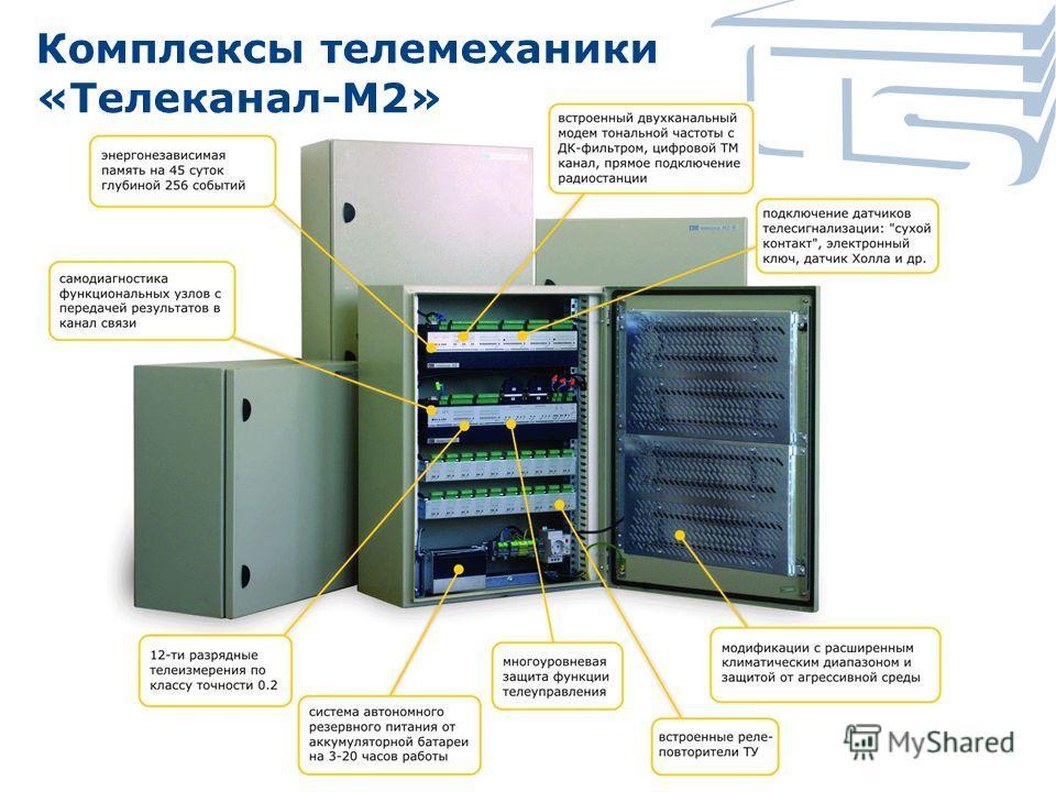 Комплексы телемеханики «Телеканал-М2»