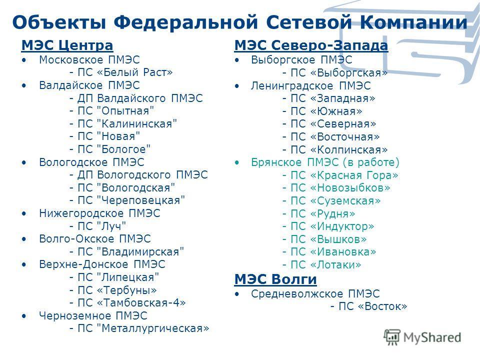 Объекты Федеральной Сетевой Компании МЭС Центра Московское ПМЭС - ПС «Белый Раст» Валдайское ПМЭС - ДП Валдайского ПМЭС - ПС
